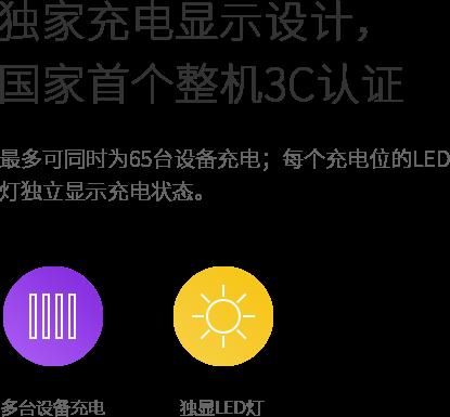 独家充电显示设计,国家首个整机3C认证