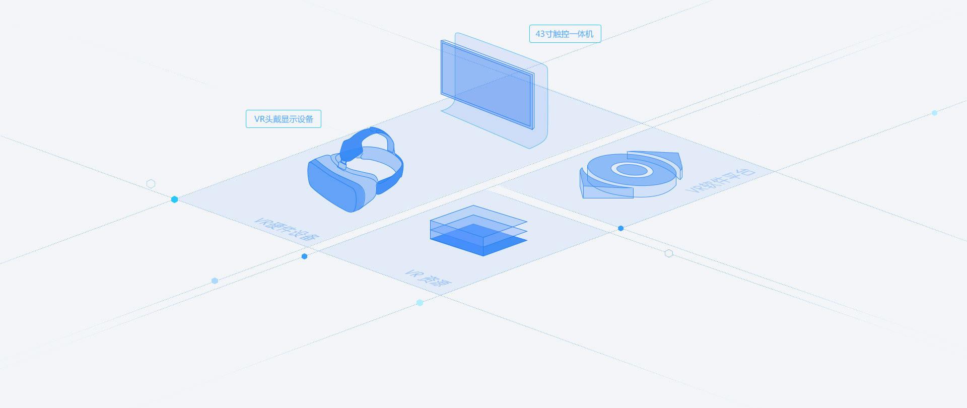 101 VR角方案组成