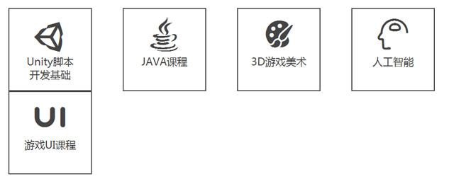 郑州好玩教育科技有限公司