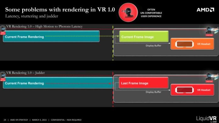 什么是VR延迟?VR延迟的解决优化方法有哪些?